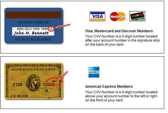 Bank Routing Number On Card