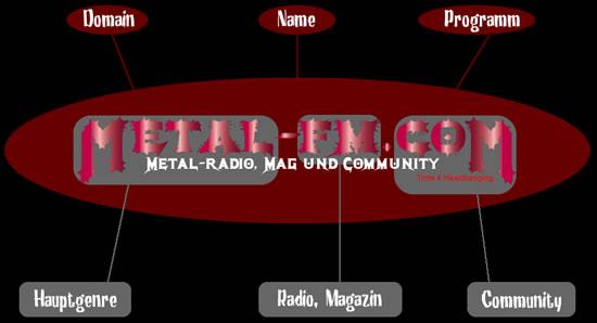 Warum und weshalb heißen wir Metal-fm.com