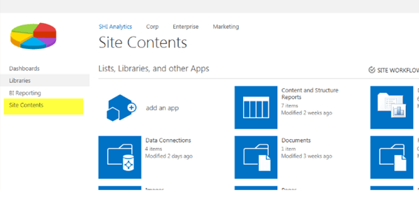 How to recover & restore deleted file in SharePoint