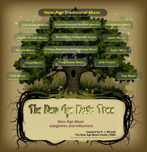 The New Age music tree