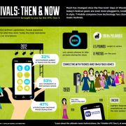 smartphones-at-festivals