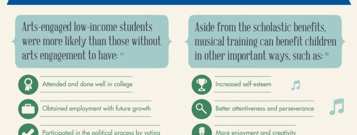 why-teach-music