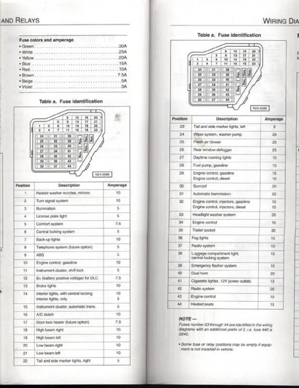 1999 volkswagen beetle wiring diagram  description wiring