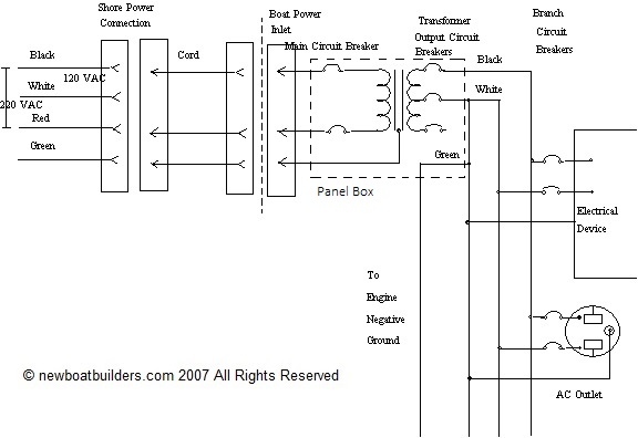 isolation transformer wiring diagram wiring diagram transformer isolation tesla induction motor diagram wiring