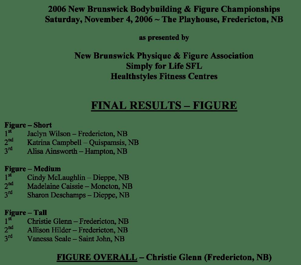 2006 NB Bodybuilding Results