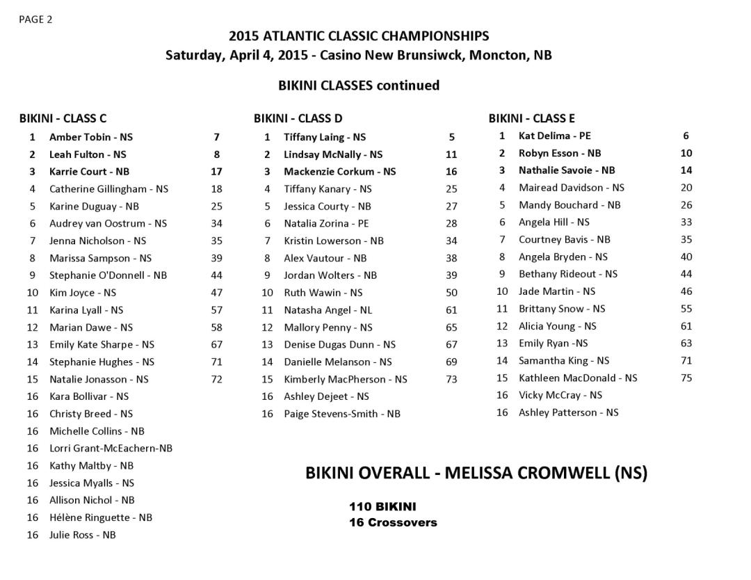 2015 Atlantic Classics