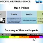Updated Advisory: High Heat and Humidity Peak Expected Sunday into Monday