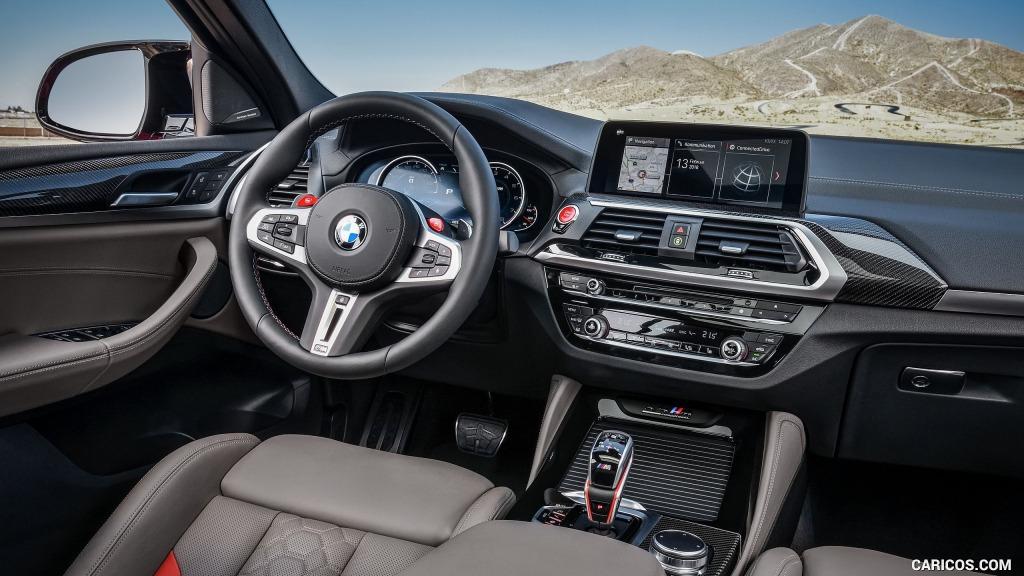 2021 BMW X4 Specs