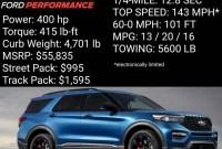 2023 Ford Explorer Sports Images
