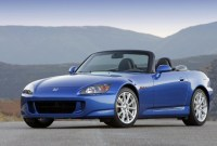 2023 Honda S2000and Release date