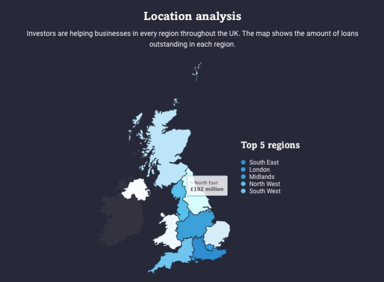 UK map showing the amount of Funding Circle loans in each region.