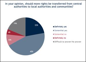 IRI poll 1 Aug 2015