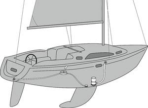 Selecting a Bilge Pump | West Marine