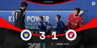 EPL Leicester Sink Liverpool 3 -1 In Dramatic Game