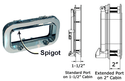 image of spigot sizing information