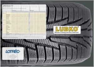 LUBKO-Product-Selection-Guide-300x213