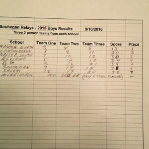 souhegan-relay-results-boys