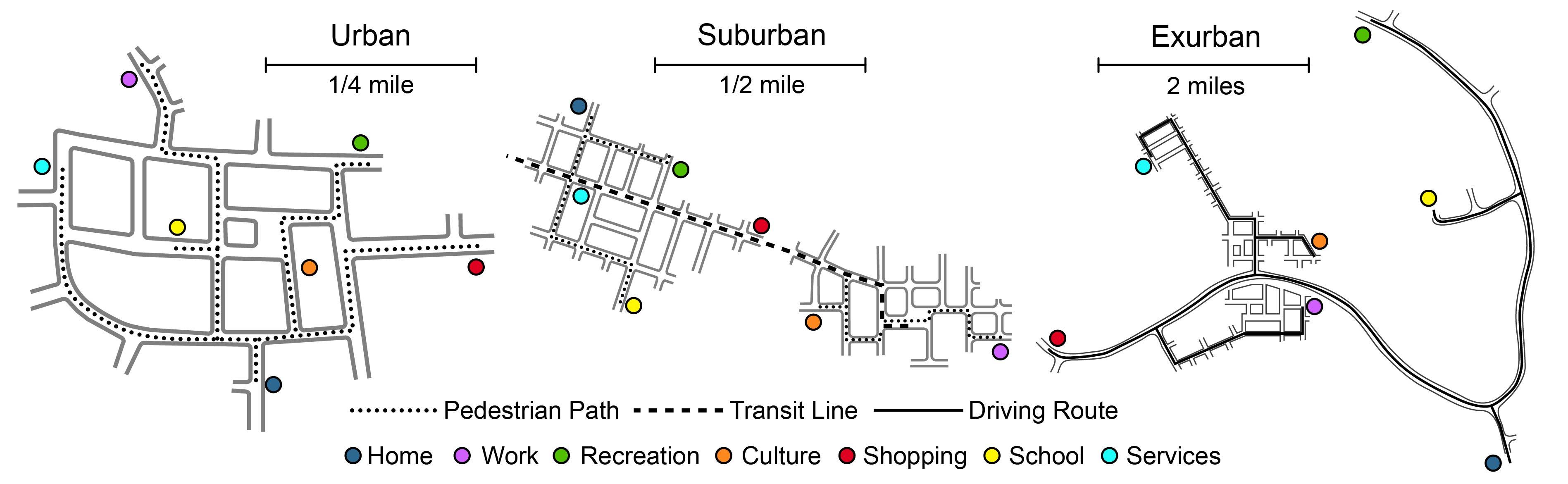Rural Urban Suburban Worksheet