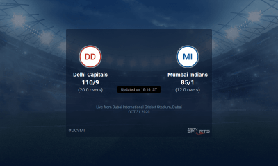 Delhi Capitals vs Mumbai Indians live score over Match 51 T20 11 15 updates | Cricket News