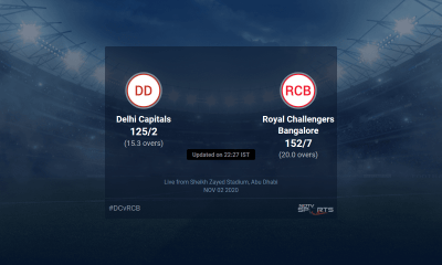 Delhi Capitals vs Royal Challengers Bangalore live score over Match 55 T20 11 15 updates | Cricket News