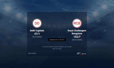 Delhi Capitals vs Royal Challengers Bangalore live score over Match 55 T20 1 5 updates | Cricket News