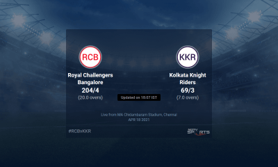 Royal Challengers Bangalore vs Kolkata Knight Riders live score over Match 10 T20 6 10 updates | Cricket News