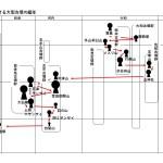雄略天皇の実像から考える皇統譜
