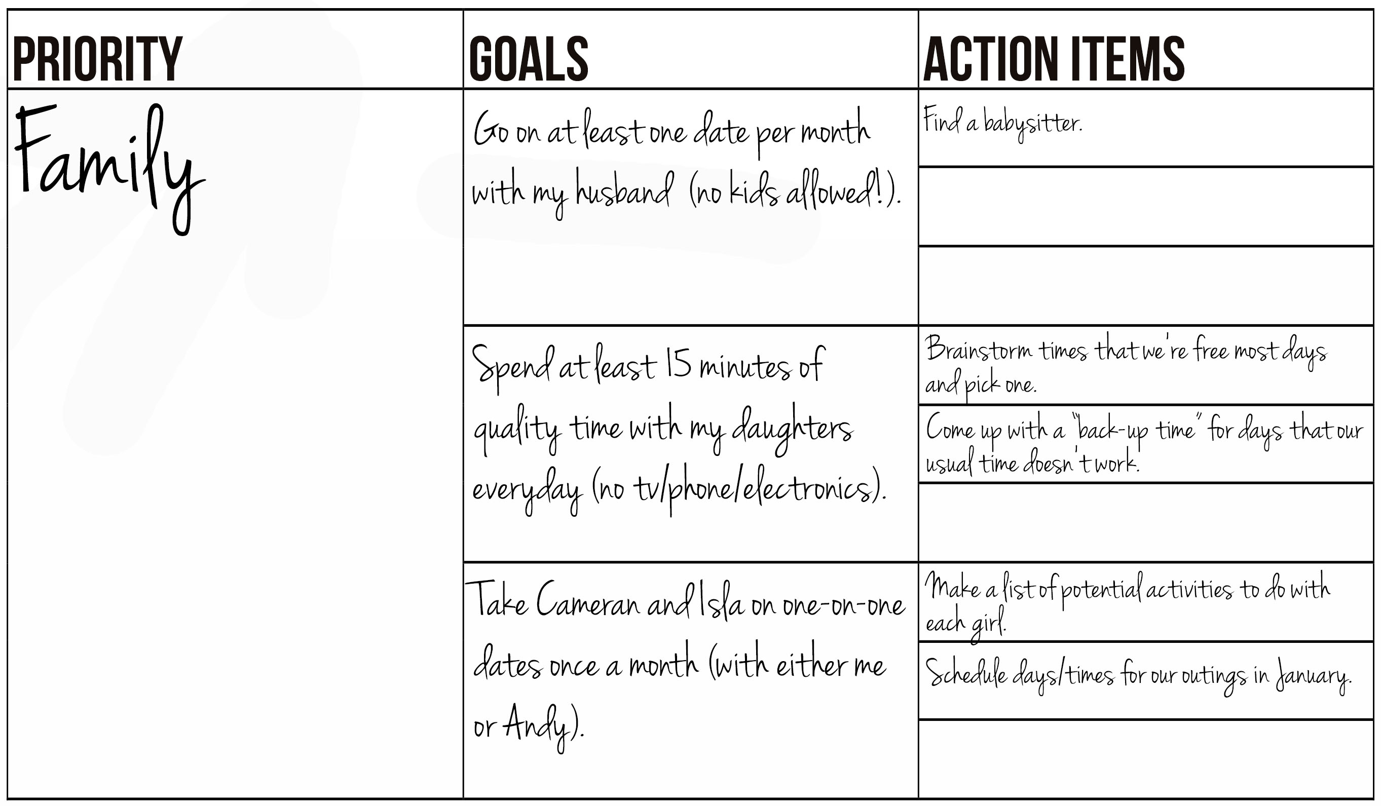 Wellness Goals Worksheets