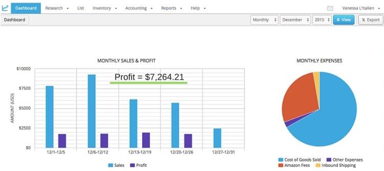 Total Profit December 2015