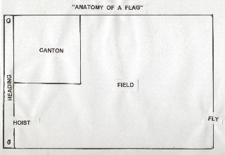 anatomy of a flag