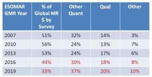 ESOMAR-Survey-Data-GMR