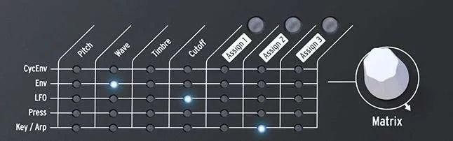 Arturia MicroFreak - La matrice di modulazione