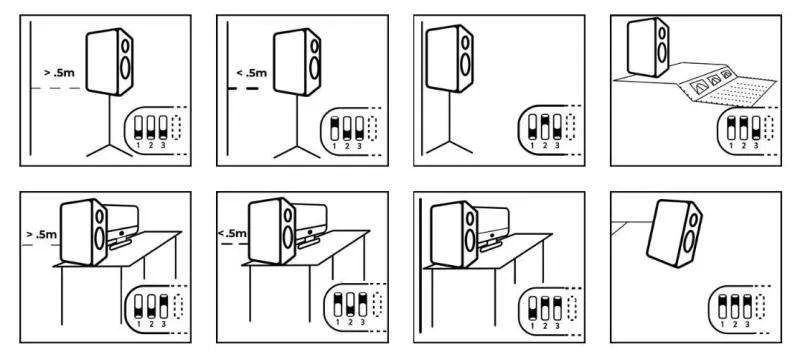 Kali Audio LP-6 - Le regolazioni in funzione di diversi posizionamenti