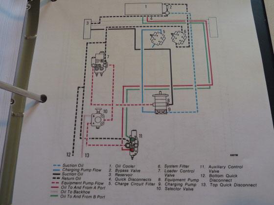Case 1845B Uni-Loader Skid Steer Service Manual Repair