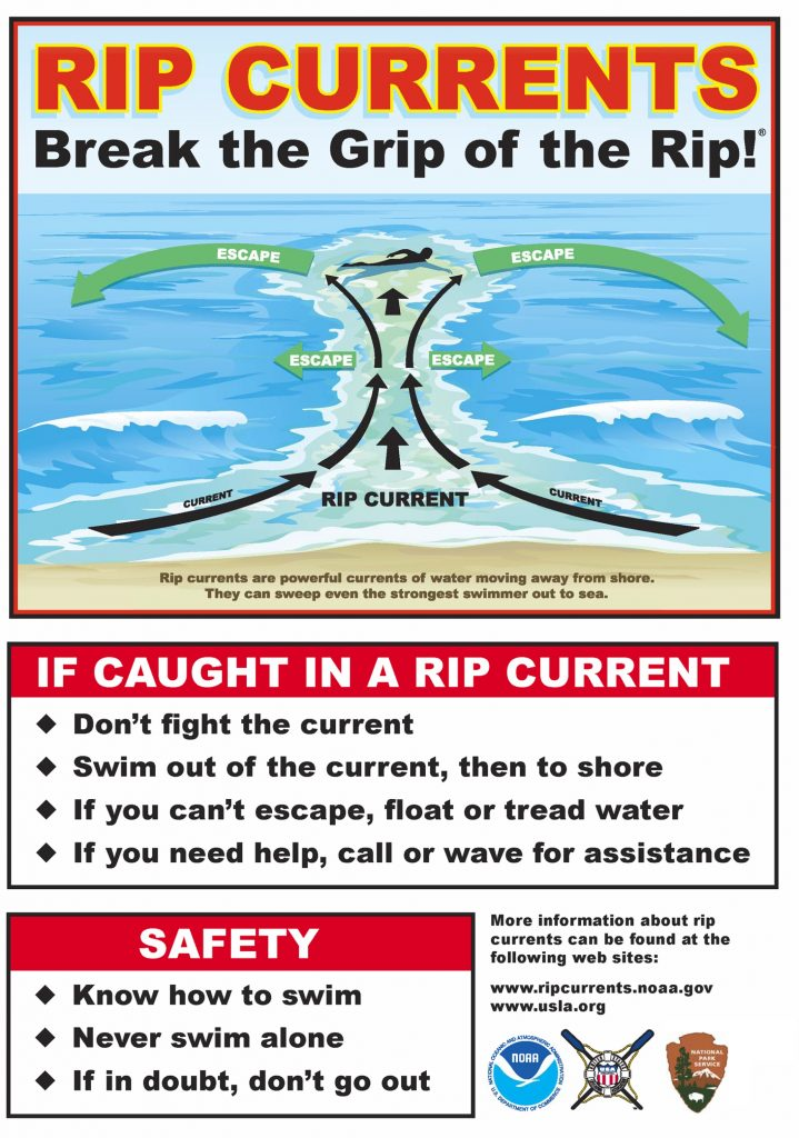 rip currents newport ri