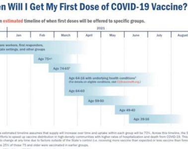 RI vaccine schedule COVID