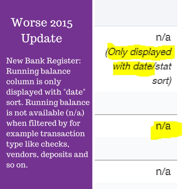 Worse 2015 Update