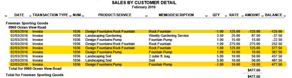 sales by customer detail 1