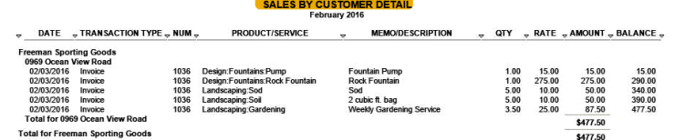 sales by customer detail 4