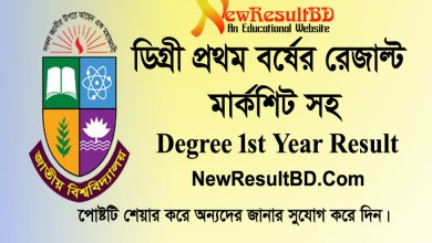Degree 1st Year Exam Result 2020 Marksheet, NU Results D1, nu.ac.bd/results, Degree First Year Result, National University DEG Result by Online & SMS Way.