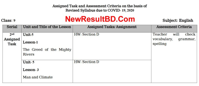 Class 9 English 4th Week Assignment Syllabus