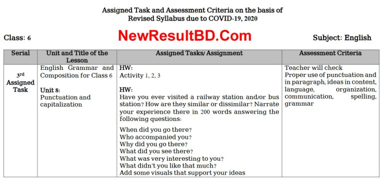 Class 6 English 4th Week Assignment