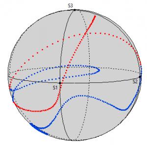 randomizer on sphere