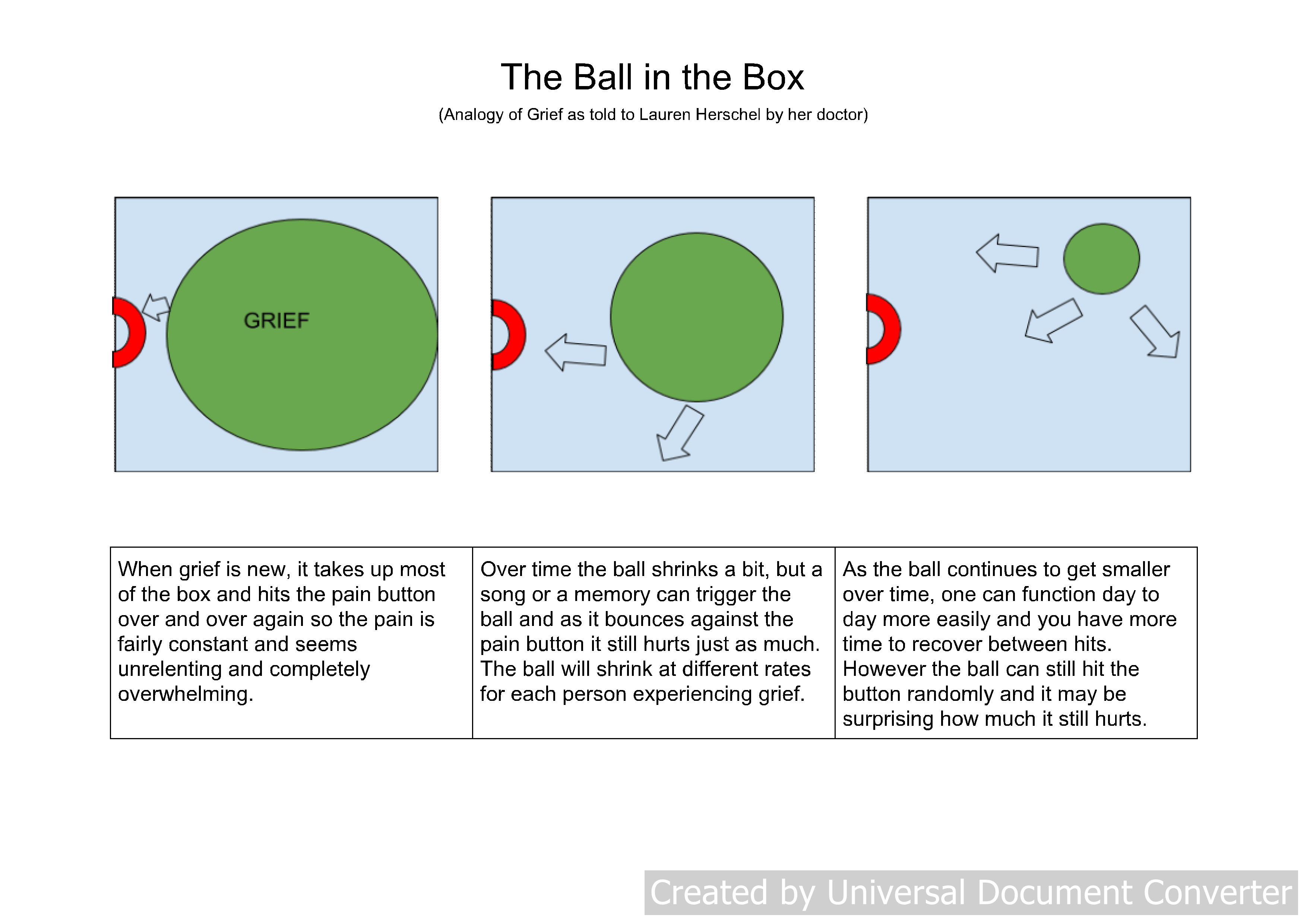 Grief Is Like A Ball In A Box