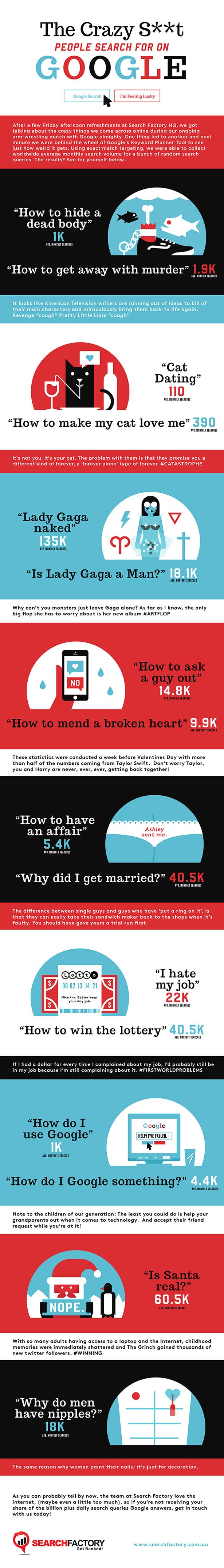 googling-infographic-2014