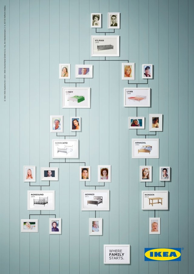 ikea-family-tree-3