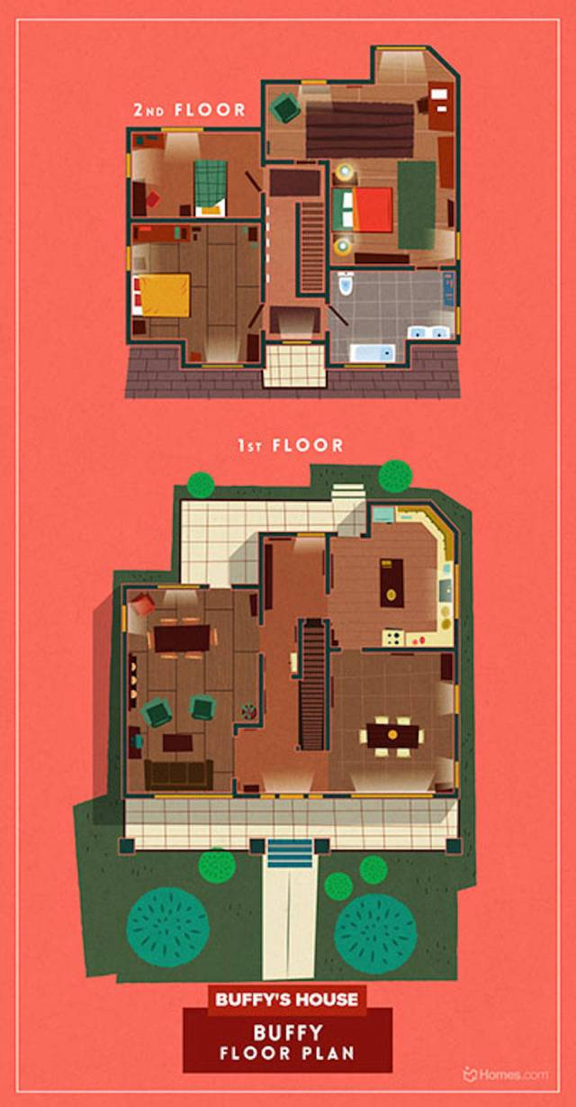 Home-Floor-Plans-of-Famous-TV-Shows-3-900x1728