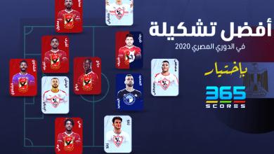 Photo of التشكيلة الأفضل في الدوري المصري 2020 وفقًا لـ 365Scores