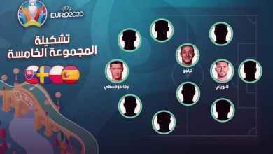 Photo of يورو 2020 – التشكيلة الأفضل من مجموعة (إسبانيا – بولندا – السويد – سلوفاكيا)