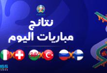 Photo of نتائج مباريات يورو 2020 اليوم الأربعاء 16 يونيو